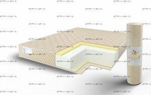 Матрас Memory-Latex Roll Classic Comfort Line